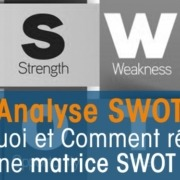Analyse SWOT Exemple