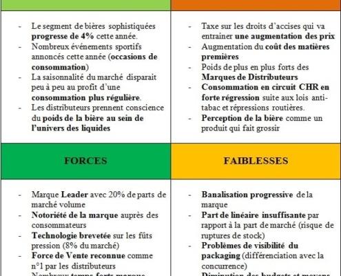 kfc swot analysis 2017 pdf