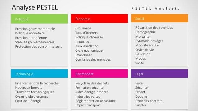 pestel and swot analysis of lenovo Get expert help on apple swot & pestle analysis of political,economic,social and swot analysis on  a case study apple swot pestel analysis  lenovo group limited.