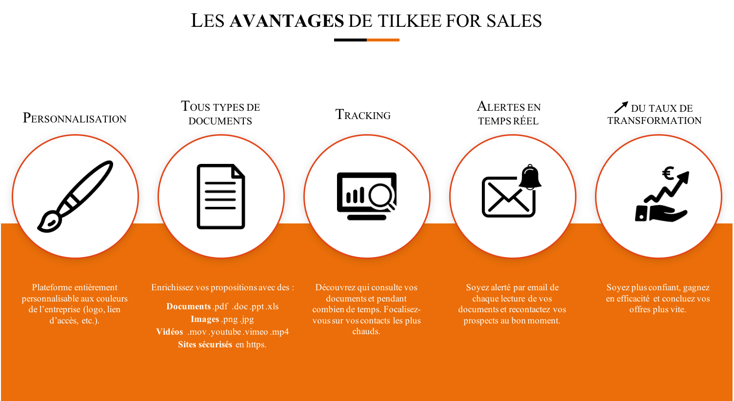 Avantages de Tilkee for Sales