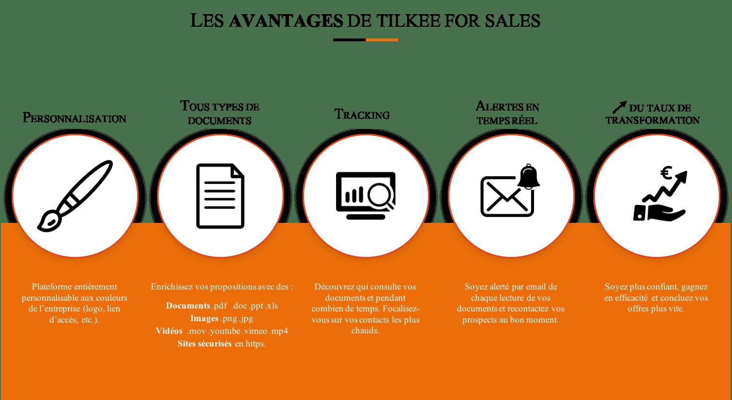 Avantages de Tilkee for Sales